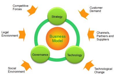 Shrigen-business_model